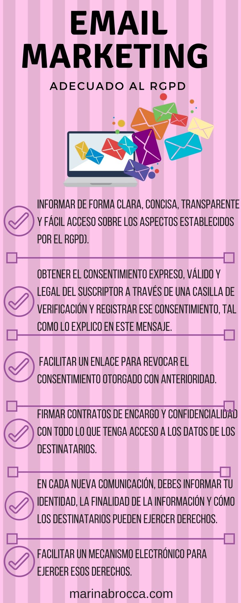 Las 12 reglas de una campaña de email marketing RGPD
